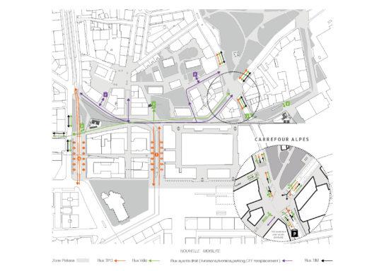 Schéma de la mobilité au nord de la gare de Cornavin